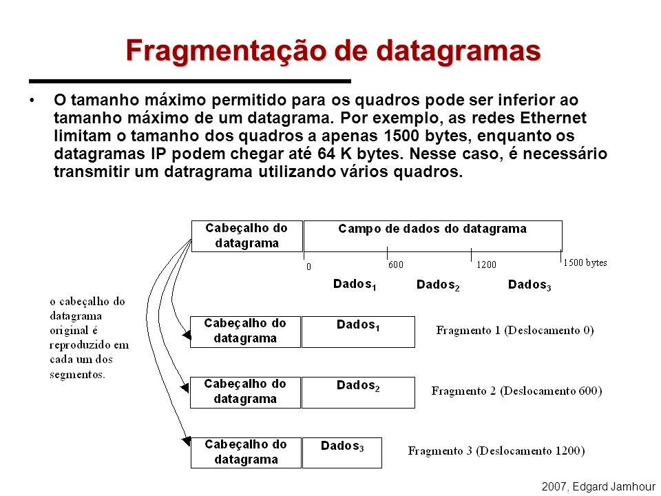 2007, Edgard Jamhour Datagrama IP Conceito: Denominação dada à unidade de dados do protocolo de rede IP. Os datagramas são transportados no campo de d