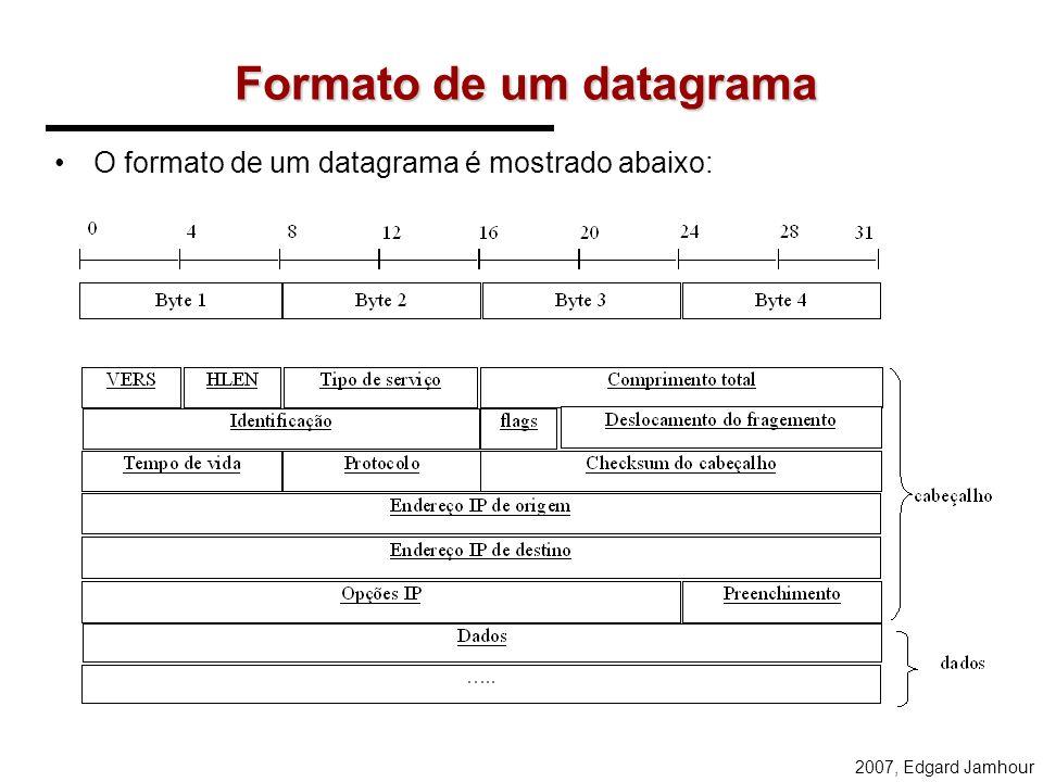2007, Edgard Jamhour Fragmentação de datagramas O tamanho máximo permitido para os quadros pode ser inferior ao tamanho máximo de um datagrama. Por ex