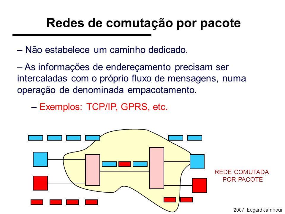 2007, Edgard Jamhour Redes de comutação por circuito –Estabelece um caminho dedicado entre a origem e o destino, antes que a comunicação se estabeleça