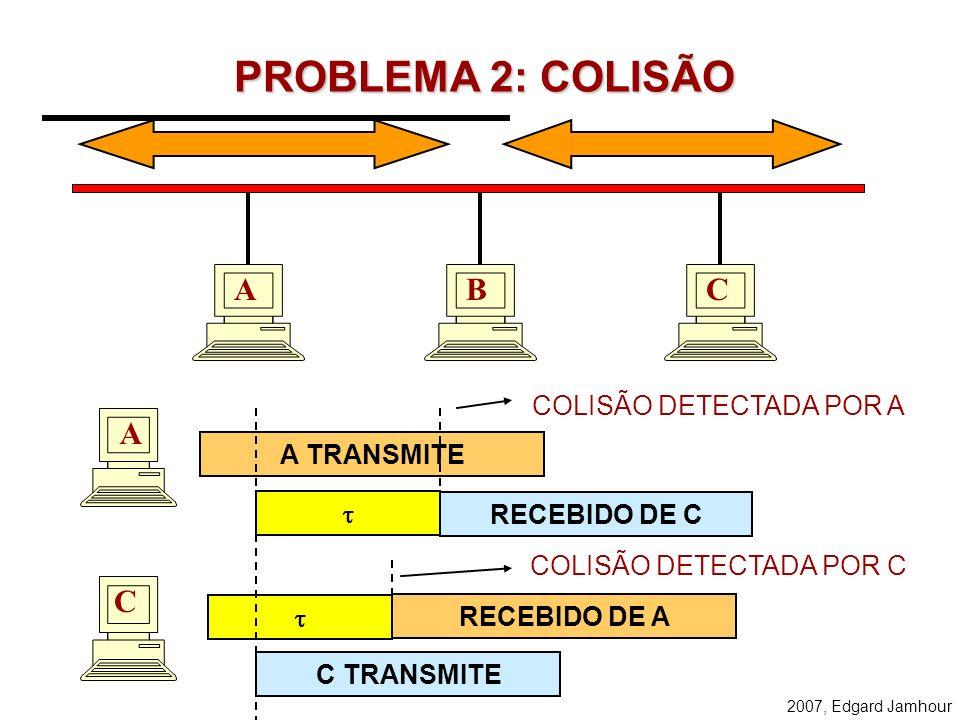 2007, Edgard Jamhour Exemplo Quadro de 100 bit e Taxa de Transmissão = 10 Mbit/s: –Tempo para transmitir um quadro T = 10 10 -6 s Velocidade de propag