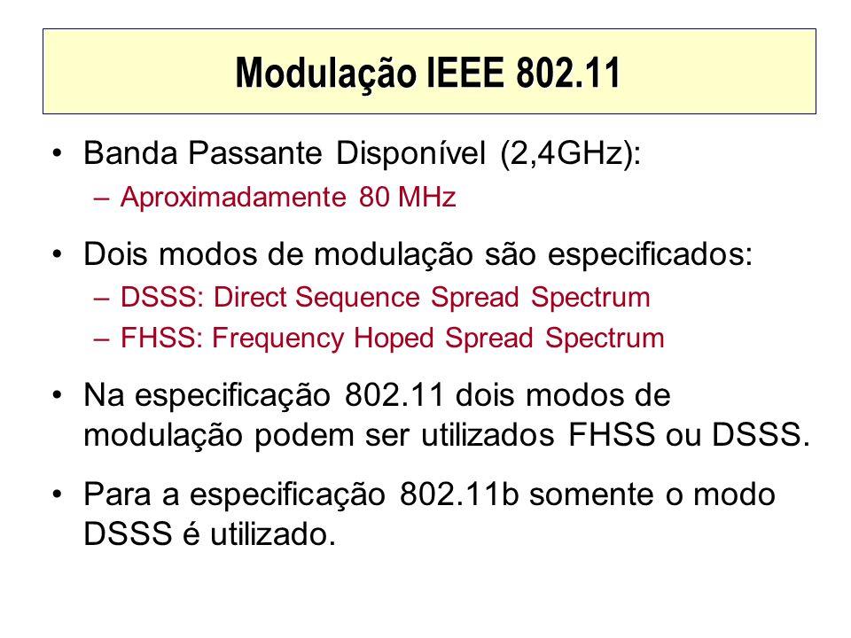 Modulação IEEE 802.11 Banda Passante Disponível (2,4GHz): –Aproximadamente 80 MHz Dois modos de modulação são especificados: –DSSS: Direct Sequence Sp