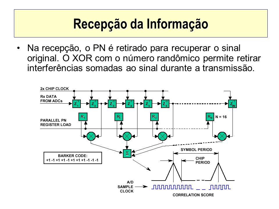 Recepção da Informação Na recepção, o PN é retirado para recuperar o sinal original. O XOR com o número randômico permite retirar interferências somad