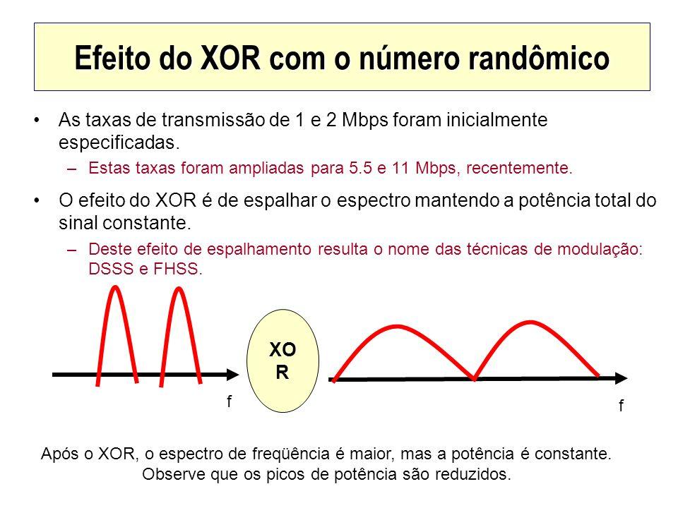 Efeito do XOR com o número randômico As taxas de transmissão de 1 e 2 Mbps foram inicialmente especificadas. –Estas taxas foram ampliadas para 5.5 e 1