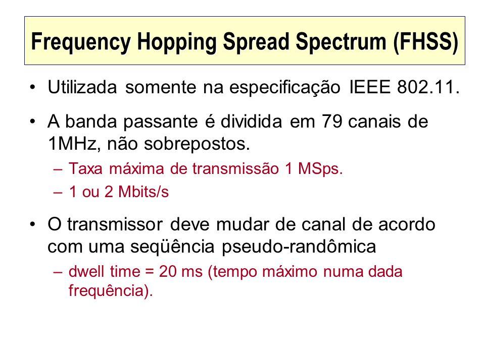 Frequency Hopping Spread Spectrum (FHSS) Utilizada somente na especificação IEEE 802.11. A banda passante é dividida em 79 canais de 1MHz, não sobrepo