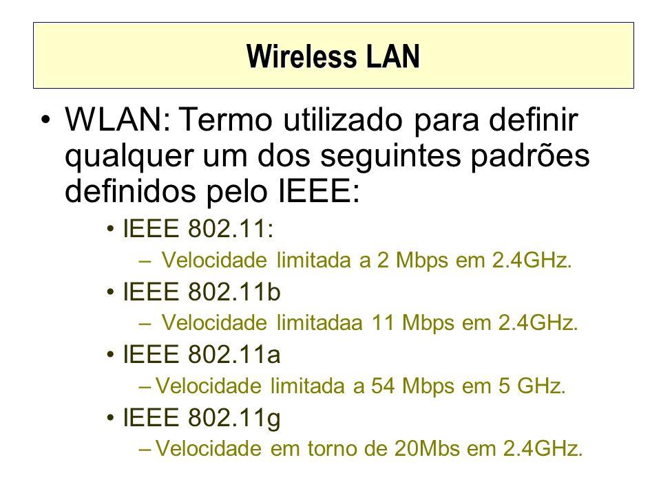 Wireless LAN WLAN: Termo utilizado para definir qualquer um dos seguintes padrões definidos pelo IEEE: IEEE 802.11: – Velocidade limitada a 2 Mbps em