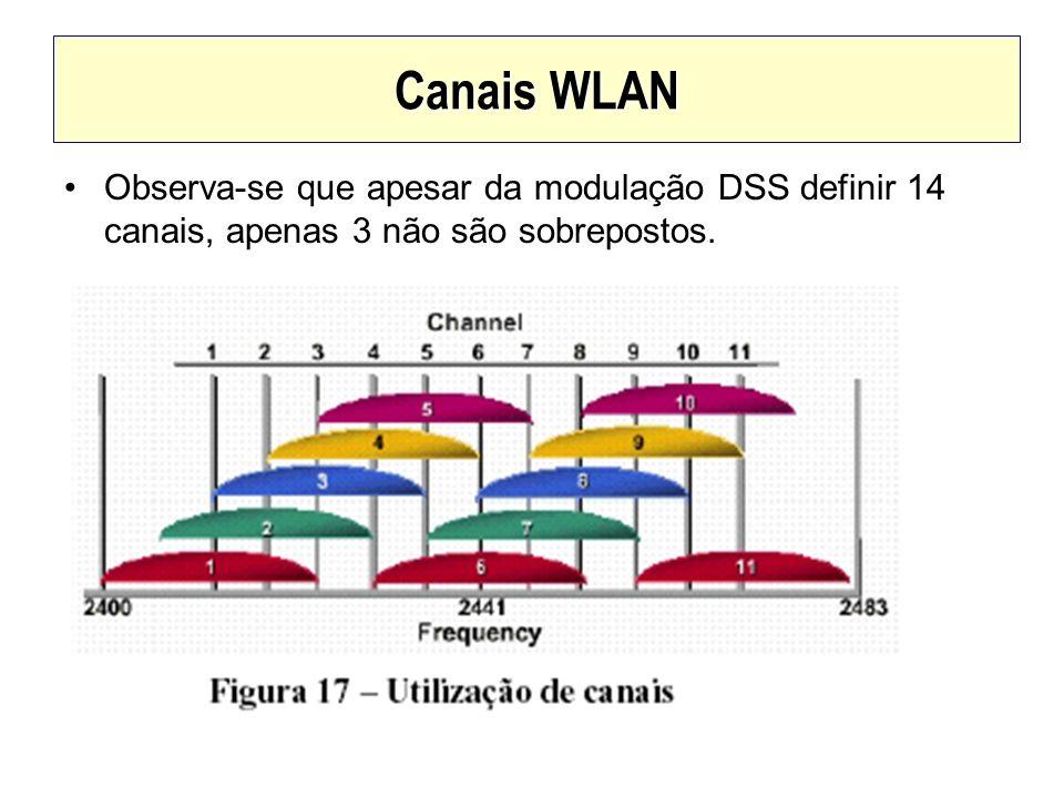 Canais WLAN Observa-se que apesar da modulação DSS definir 14 canais, apenas 3 não são sobrepostos.