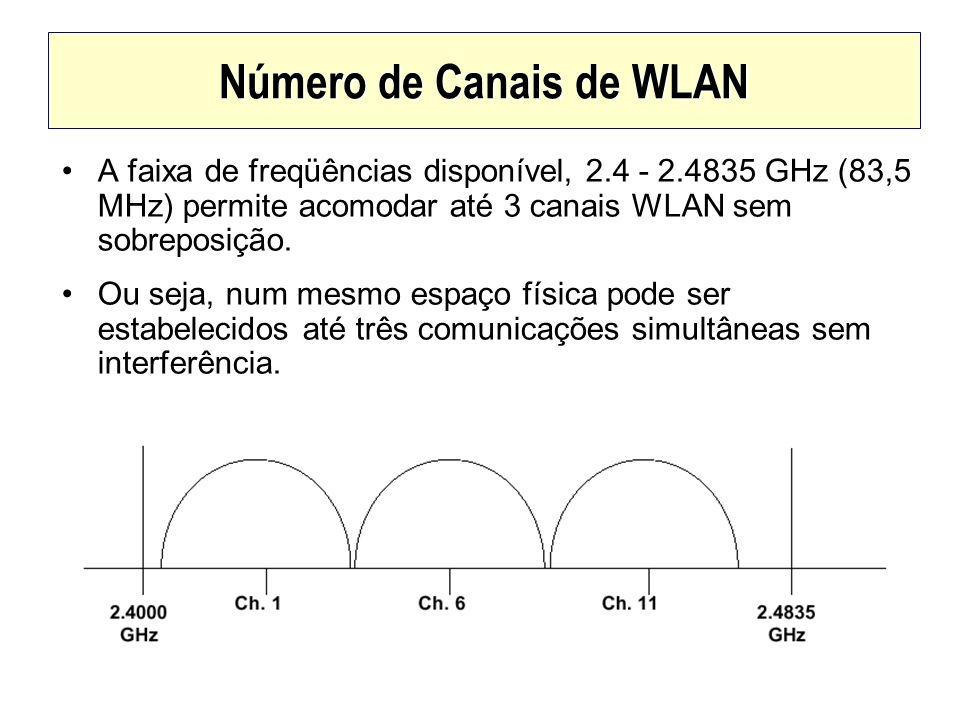 Número de Canais de WLAN A faixa de freqüências disponível, 2.4 - 2.4835 GHz (83,5 MHz) permite acomodar até 3 canais WLAN sem sobreposição. Ou seja,