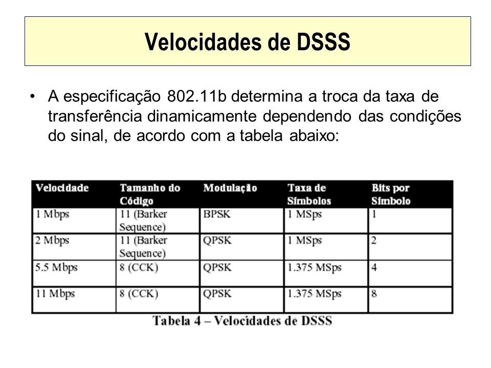 Velocidades de DSSS A especificação 802.11b determina a troca da taxa de transferência dinamicamente dependendo das condições do sinal, de acordo com