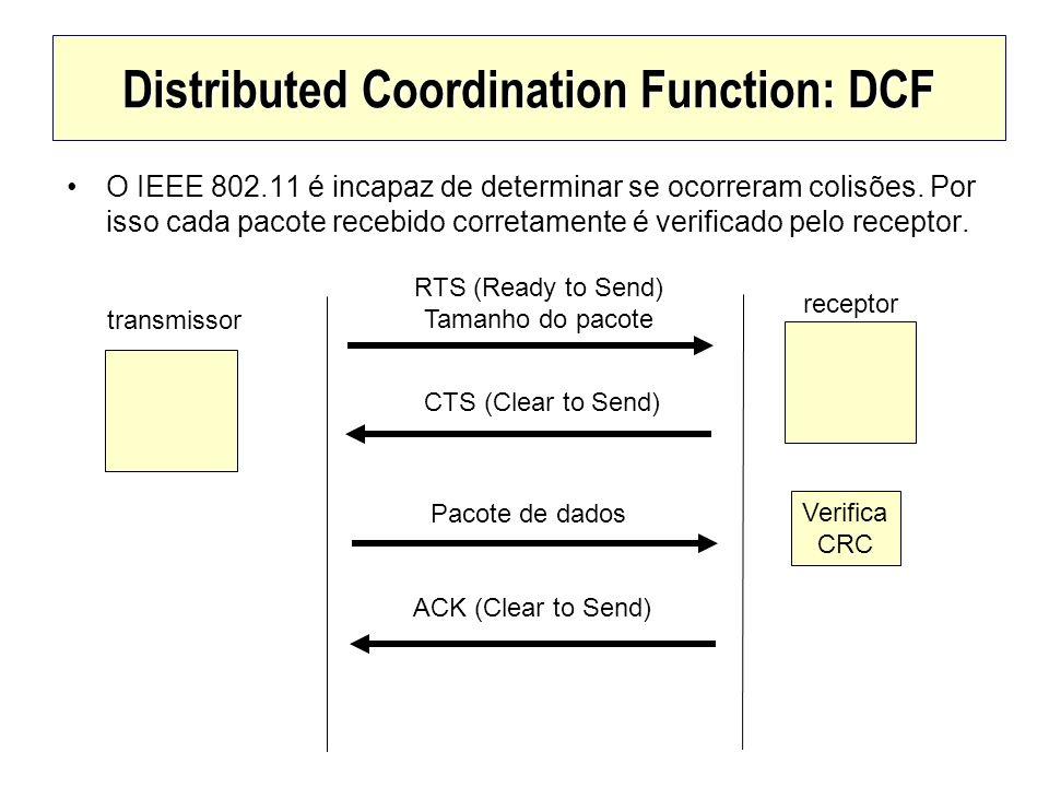 Distributed Coordination Function: DCF O IEEE 802.11 é incapaz de determinar se ocorreram colisões. Por isso cada pacote recebido corretamente é verif