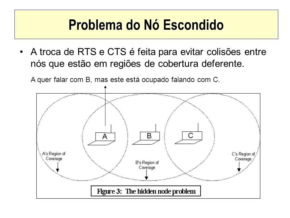 Problema do Nó Escondido A troca de RTS e CTS é feita para evitar colisões entre nós que estão em regiões de cobertura deferente. A quer falar com B,