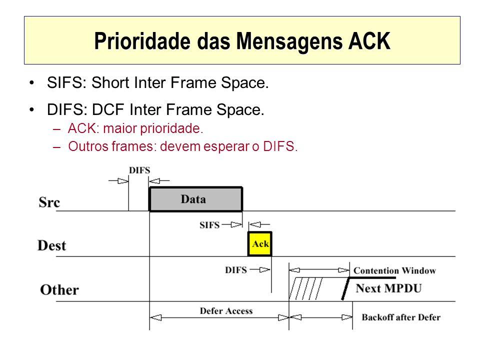 Prioridade das Mensagens ACK SIFS: Short Inter Frame Space. DIFS: DCF Inter Frame Space. –ACK: maior prioridade. –Outros frames: devem esperar o DIFS.