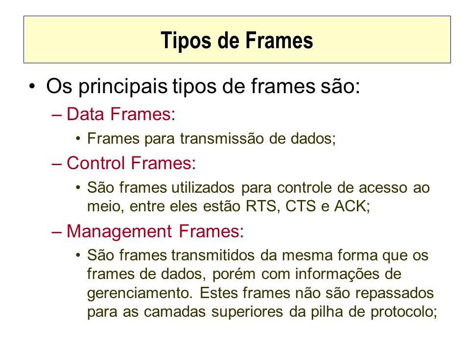 Tipos de Frames Os principais tipos de frames são: –Data Frames: Frames para transmissão de dados; –Control Frames: São frames utilizados para control