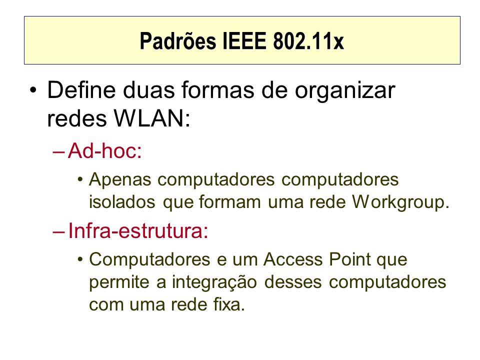 Padrões IEEE 802.11x Define duas formas de organizar redes WLAN: –Ad-hoc: Apenas computadores computadores isolados que formam uma rede Workgroup. –In
