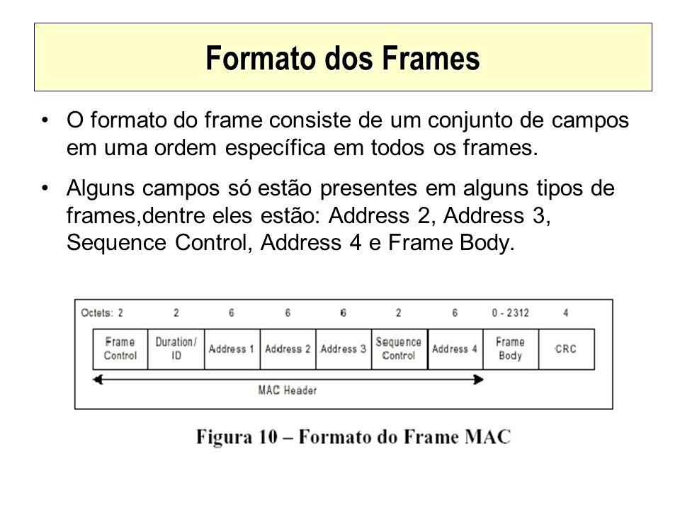 Formato dos Frames O formato do frame consiste de um conjunto de campos em uma ordem específica em todos os frames. Alguns campos só estão presentes e
