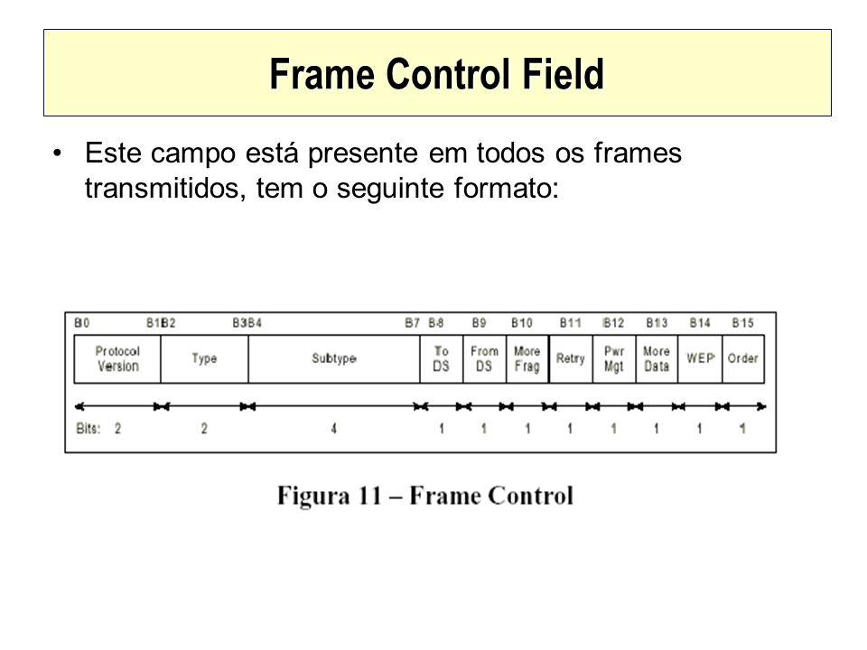 Frame Control Field Este campo está presente em todos os frames transmitidos, tem o seguinte formato: