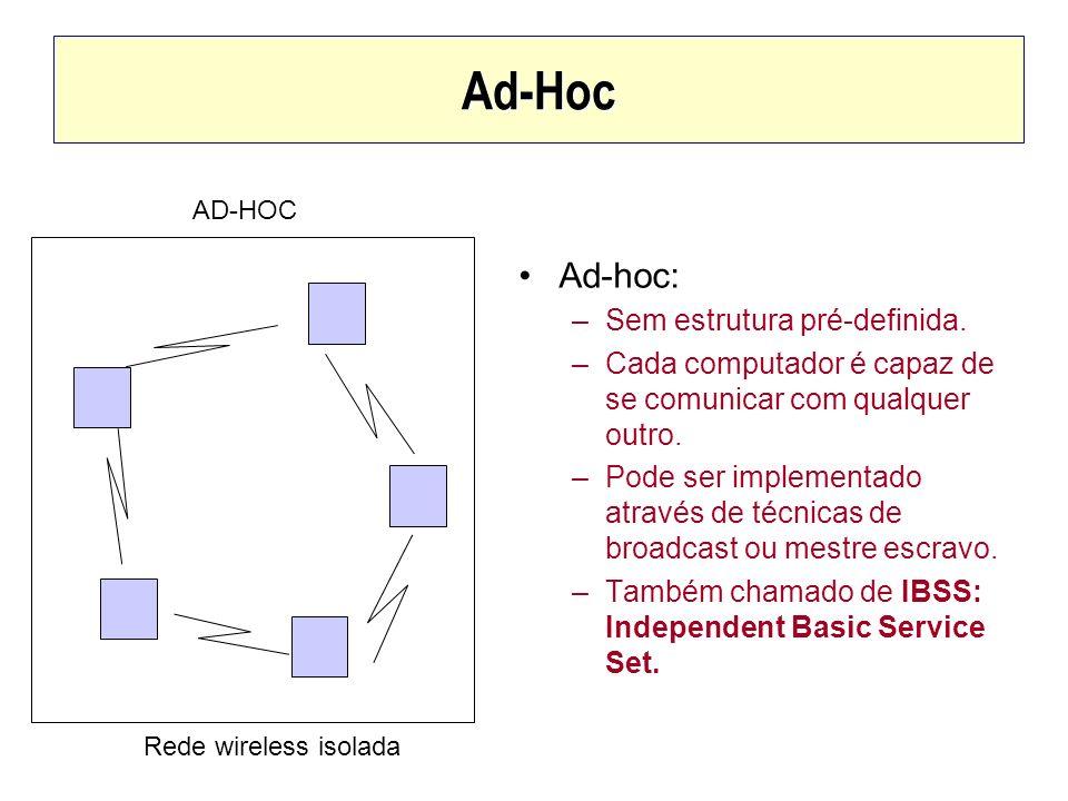 Ad-Hoc AD-HOC Rede wireless isolada Ad-hoc: –Sem estrutura pré-definida. –Cada computador é capaz de se comunicar com qualquer outro. –Pode ser implem
