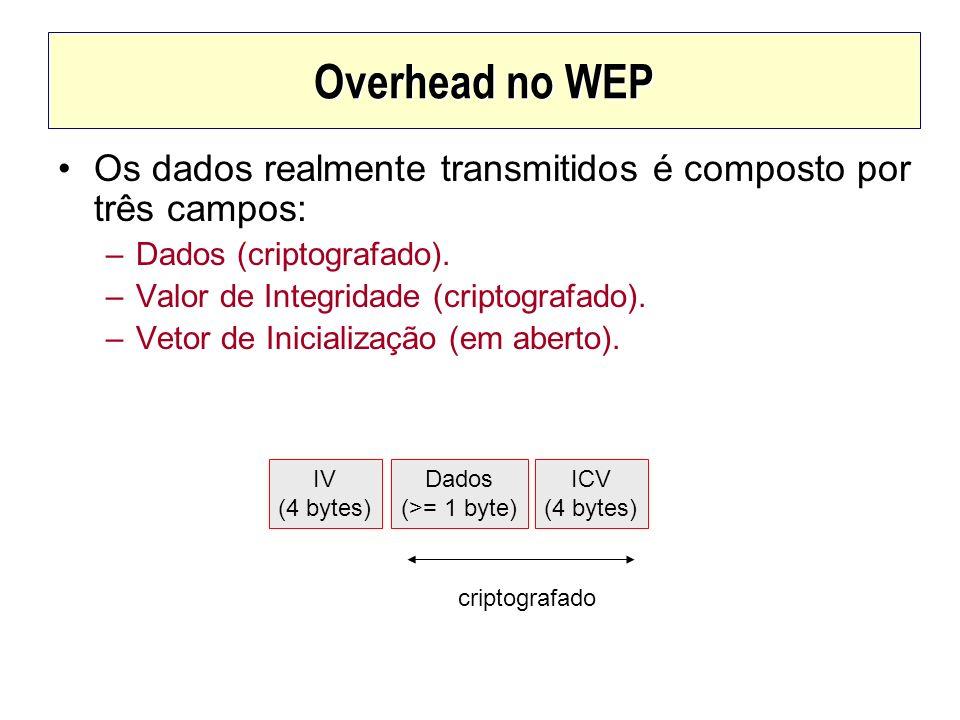 Overhead no WEP Os dados realmente transmitidos é composto por três campos: –Dados (criptografado). –Valor de Integridade (criptografado). –Vetor de I
