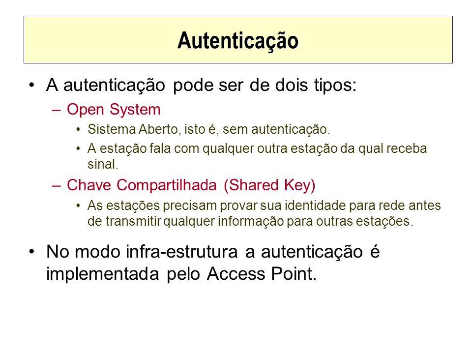 Autenticação A autenticação pode ser de dois tipos: –Open System Sistema Aberto, isto é, sem autenticação. A estação fala com qualquer outra estação d