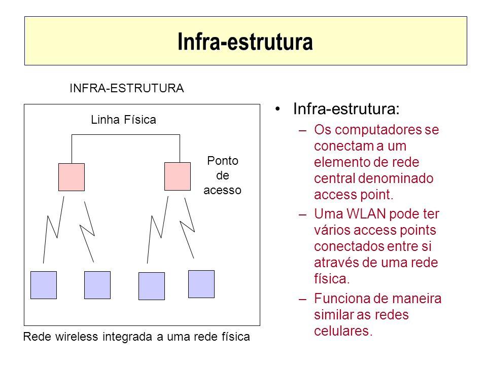 Infra-estrutura INFRA-ESTRUTURA Linha Física Ponto de acesso Rede wireless integrada a uma rede física Infra-estrutura: –Os computadores se conectam a