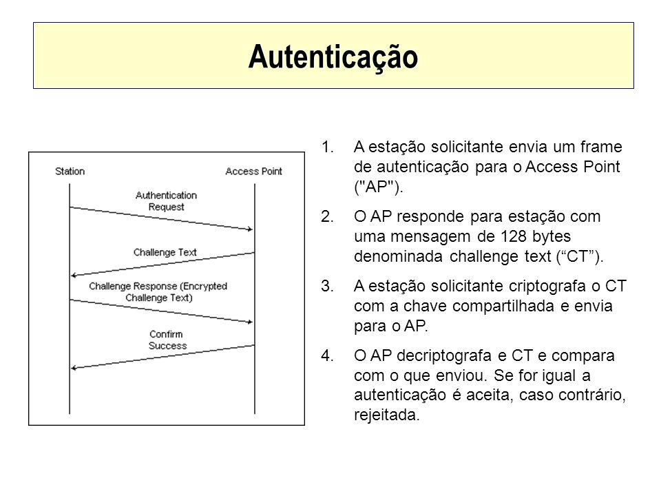 Autenticação 1.A estação solicitante envia um frame de autenticação para o Access Point (