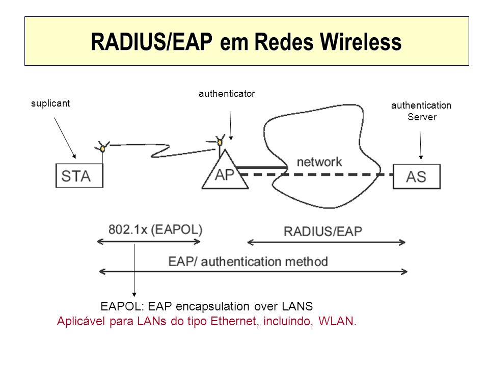 RADIUS/EAP em Redes Wireless suplicant authenticator authentication Server EAPOL: EAP encapsulation over LANS Aplicável para LANs do tipo Ethernet, in