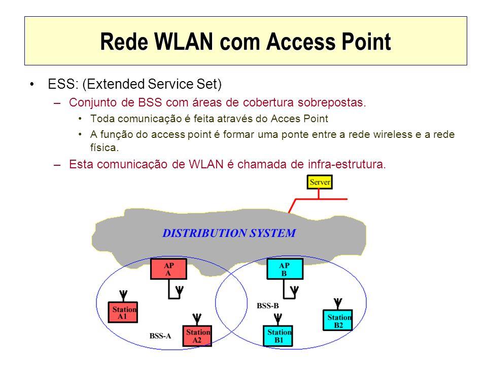 Rede WLAN com Access Point ESS: (Extended Service Set) –Conjunto de BSS com áreas de cobertura sobrepostas. Toda comunicação é feita através do Acces