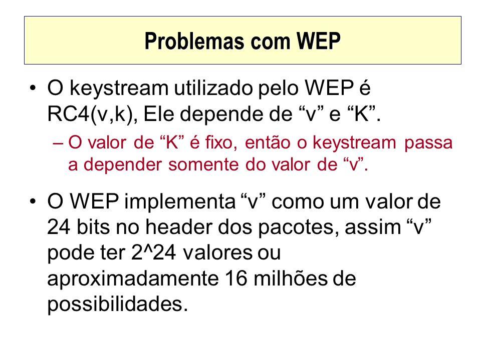 Problemas com WEP O keystream utilizado pelo WEP é RC4(v,k), Ele depende de v e K. –O valor de K é fixo, então o keystream passa a depender somente do