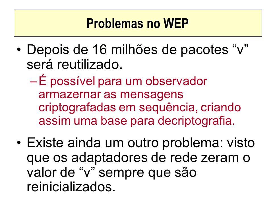 Problemas no WEP Depois de 16 milhões de pacotes v será reutilizado. –É possível para um observador armazernar as mensagens criptografadas em sequênci