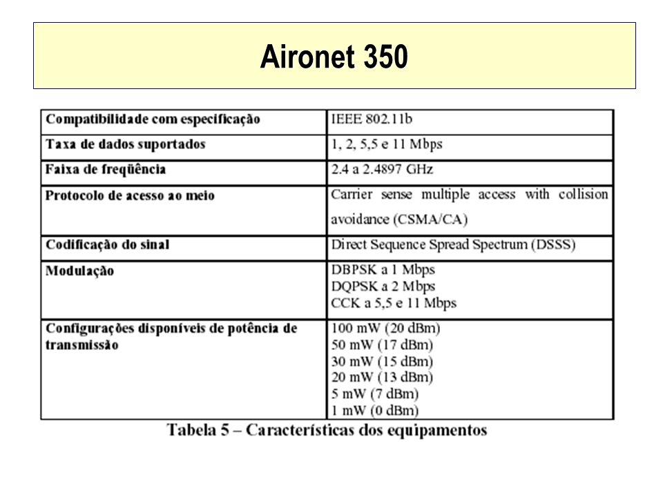Aironet 350