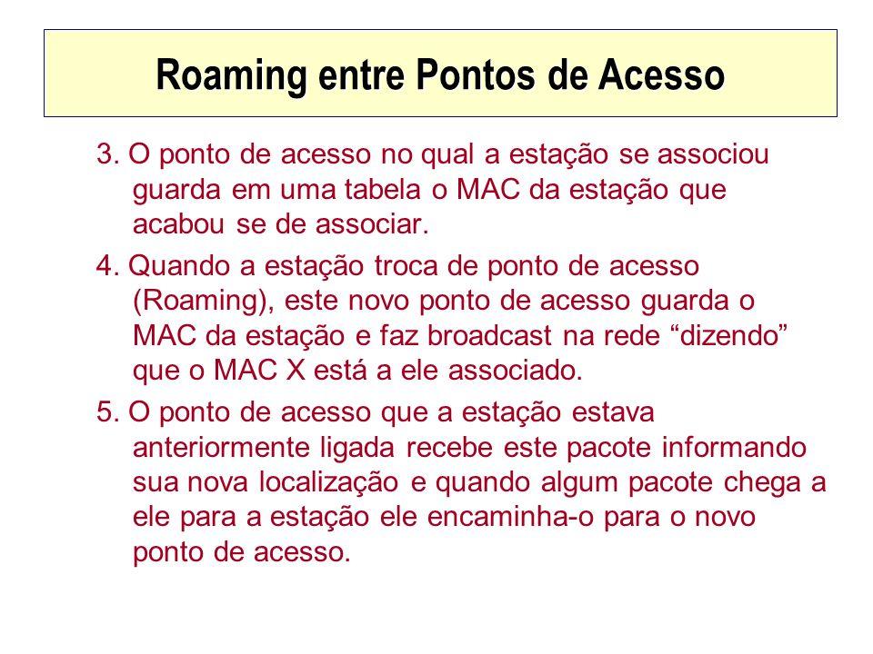 Roaming entre Pontos de Acesso 3. O ponto de acesso no qual a estação se associou guarda em uma tabela o MAC da estação que acabou se de associar. 4.