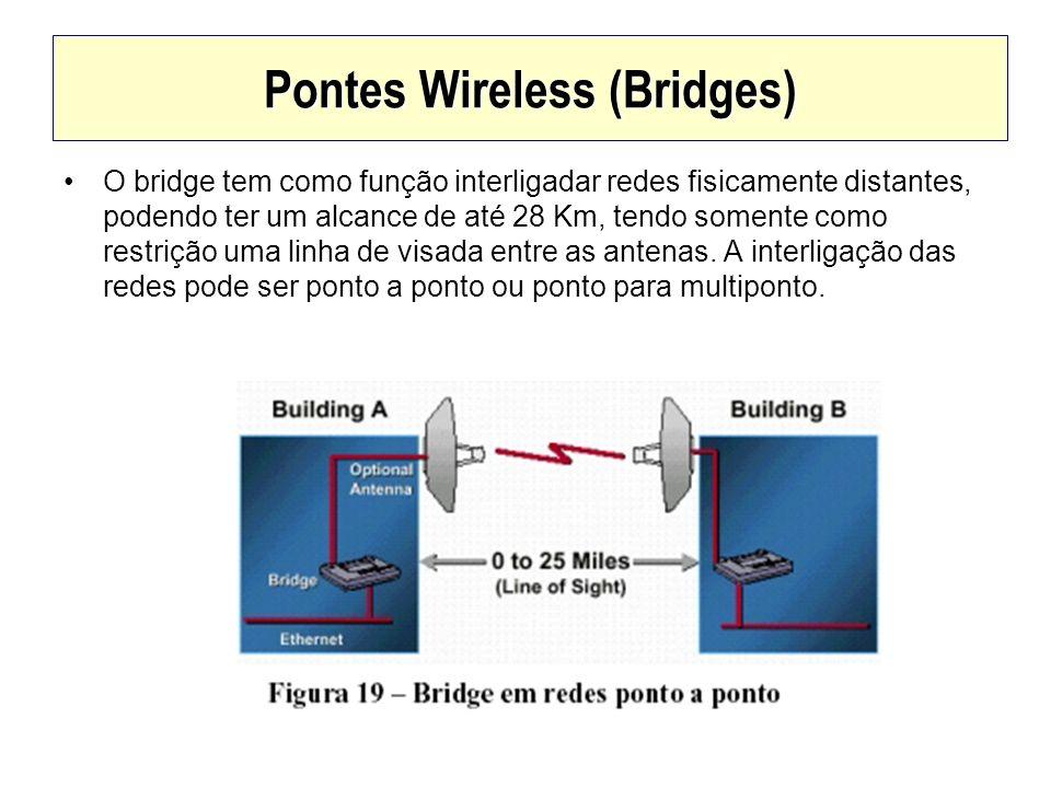 Pontes Wireless (Bridges) O bridge tem como função interligadar redes fisicamente distantes, podendo ter um alcance de até 28 Km, tendo somente como r