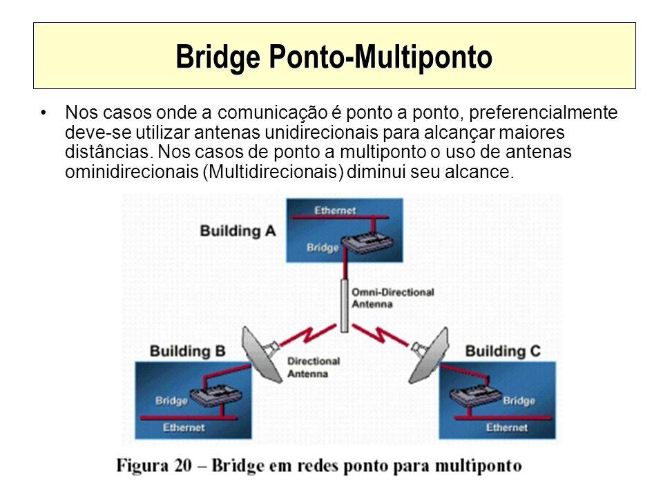 Bridge Ponto-Multiponto Nos casos onde a comunicação é ponto a ponto, preferencialmente deve-se utilizar antenas unidirecionais para alcançar maiores