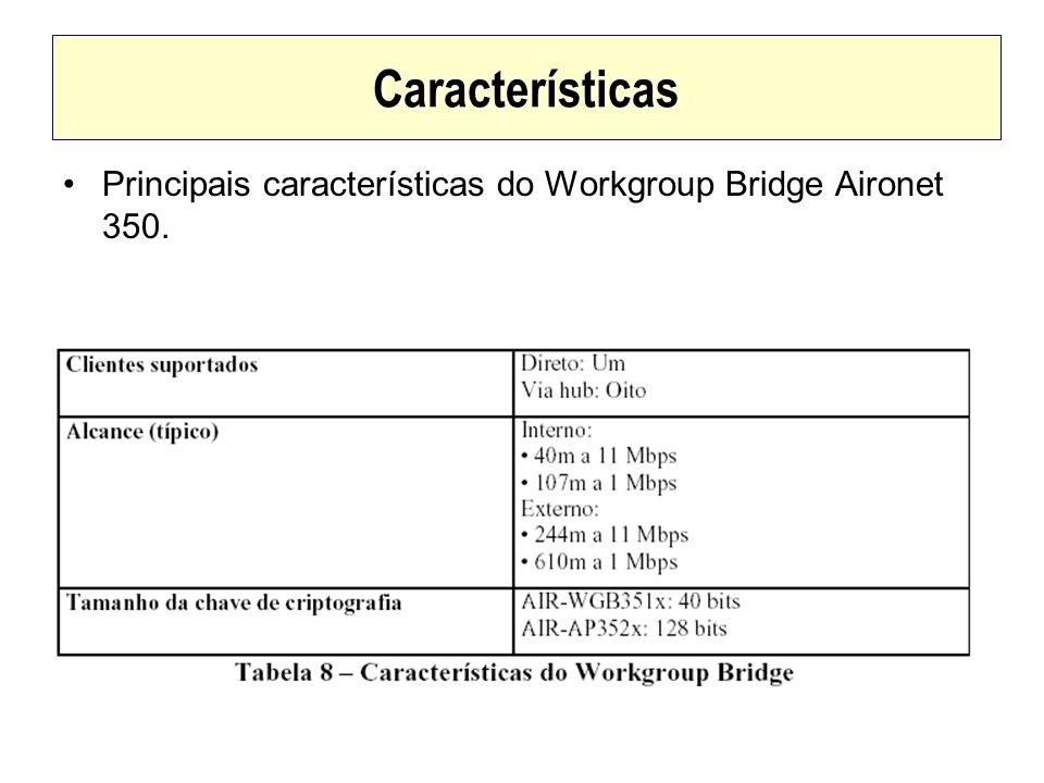 Características Principais características do Workgroup Bridge Aironet 350.