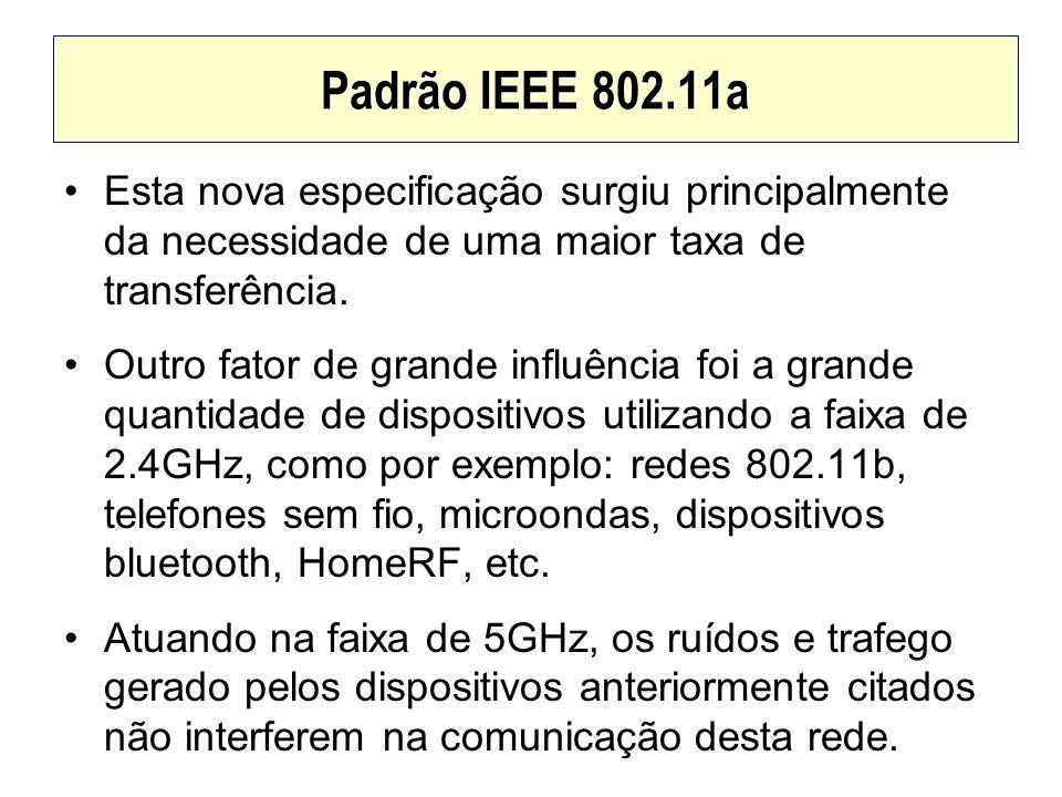 Padrão IEEE 802.11a Esta nova especificação surgiu principalmente da necessidade de uma maior taxa de transferência. Outro fator de grande influência