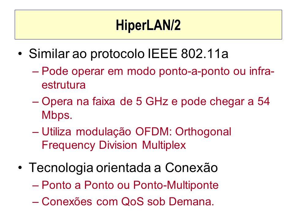 HiperLAN/2 Similar ao protocolo IEEE 802.11a –Pode operar em modo ponto-a-ponto ou infra- estrutura –Opera na faixa de 5 GHz e pode chegar a 54 Mbps.