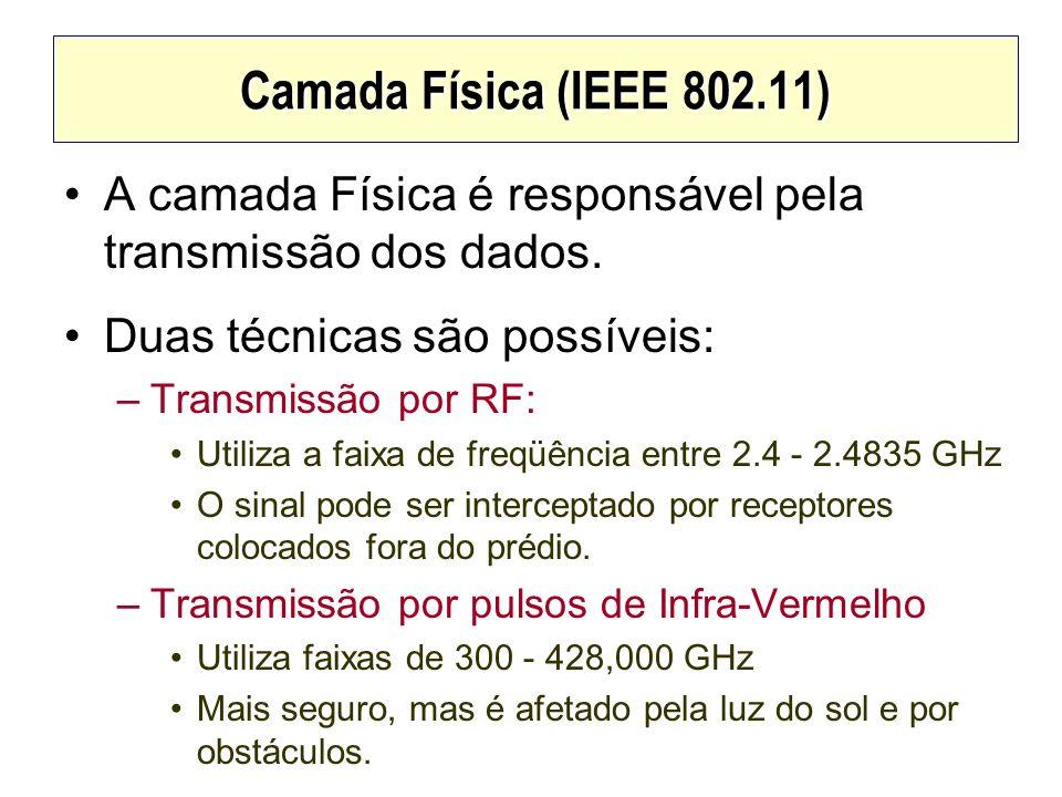 Camada Física (IEEE 802.11) A camada Física é responsável pela transmissão dos dados. Duas técnicas são possíveis: –Transmissão por RF: Utiliza a faix