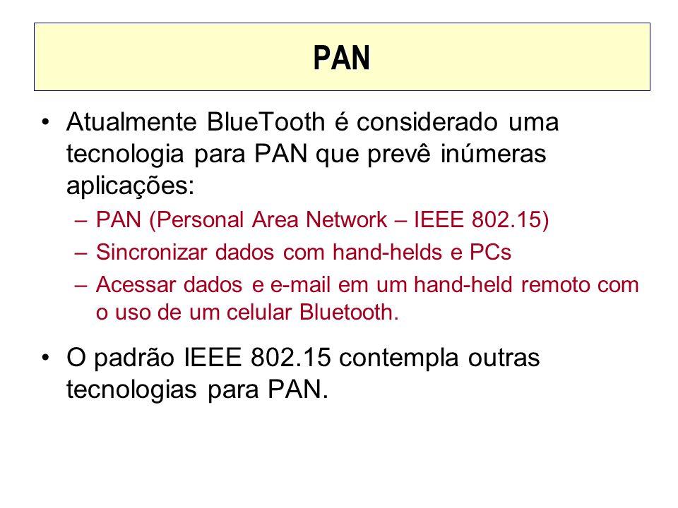 PAN Atualmente BlueTooth é considerado uma tecnologia para PAN que prevê inúmeras aplicações: –PAN (Personal Area Network – IEEE 802.15) –Sincronizar