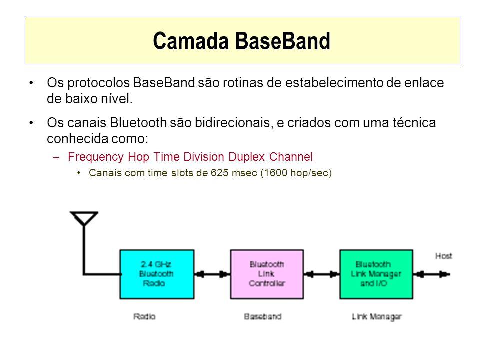Camada BaseBand Os protocolos BaseBand são rotinas de estabelecimento de enlace de baixo nível. Os canais Bluetooth são bidirecionais, e criados com u