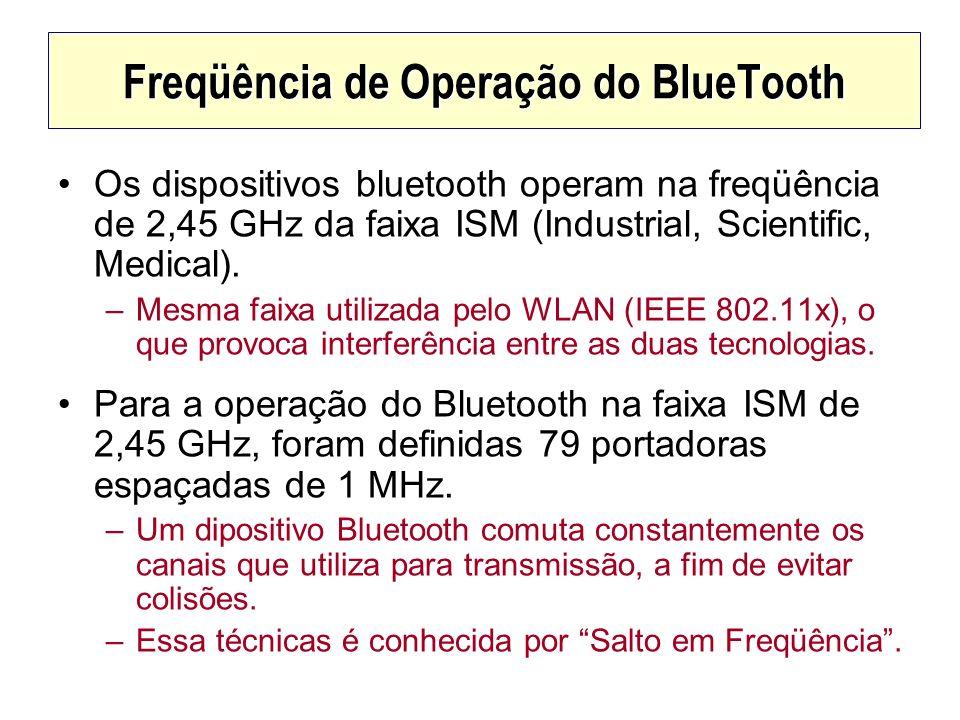 Freqüência de Operação do BlueTooth Os dispositivos bluetooth operam na freqüência de 2,45 GHz da faixa ISM (Industrial, Scientific, Medical). –Mesma
