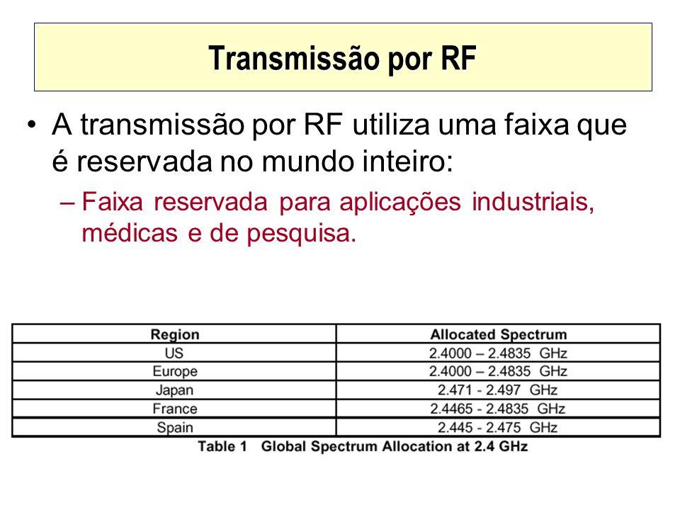 Transmissão por RF A transmissão por RF utiliza uma faixa que é reservada no mundo inteiro: –Faixa reservada para aplicações industriais, médicas e de