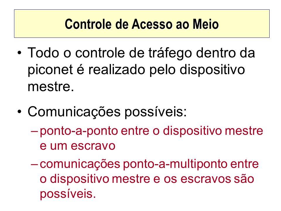 Controle de Acesso ao Meio Todo o controle de tráfego dentro da piconet é realizado pelo dispositivo mestre. Comunicações possíveis: –ponto-a-ponto en