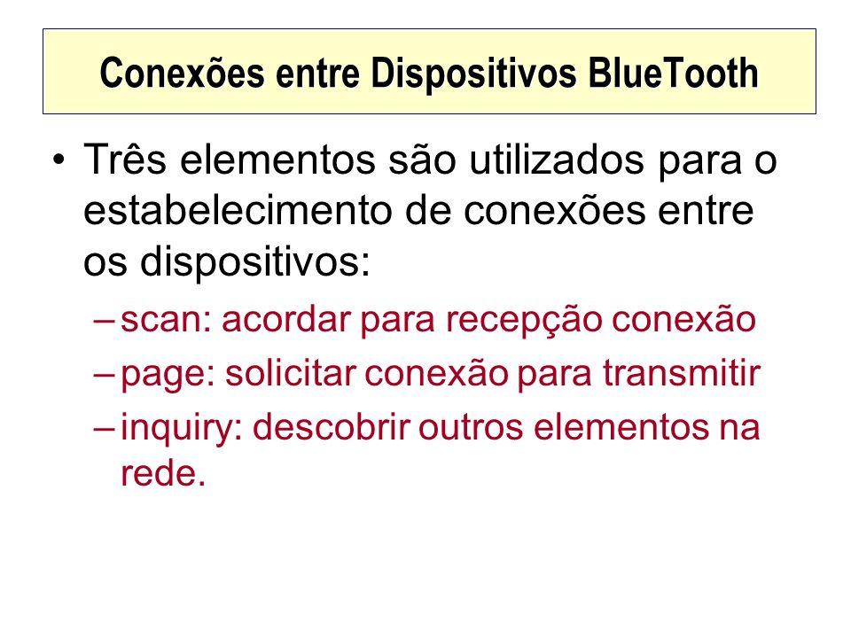 Conexões entre Dispositivos BlueTooth Três elementos são utilizados para o estabelecimento de conexões entre os dispositivos: –scan: acordar para rece