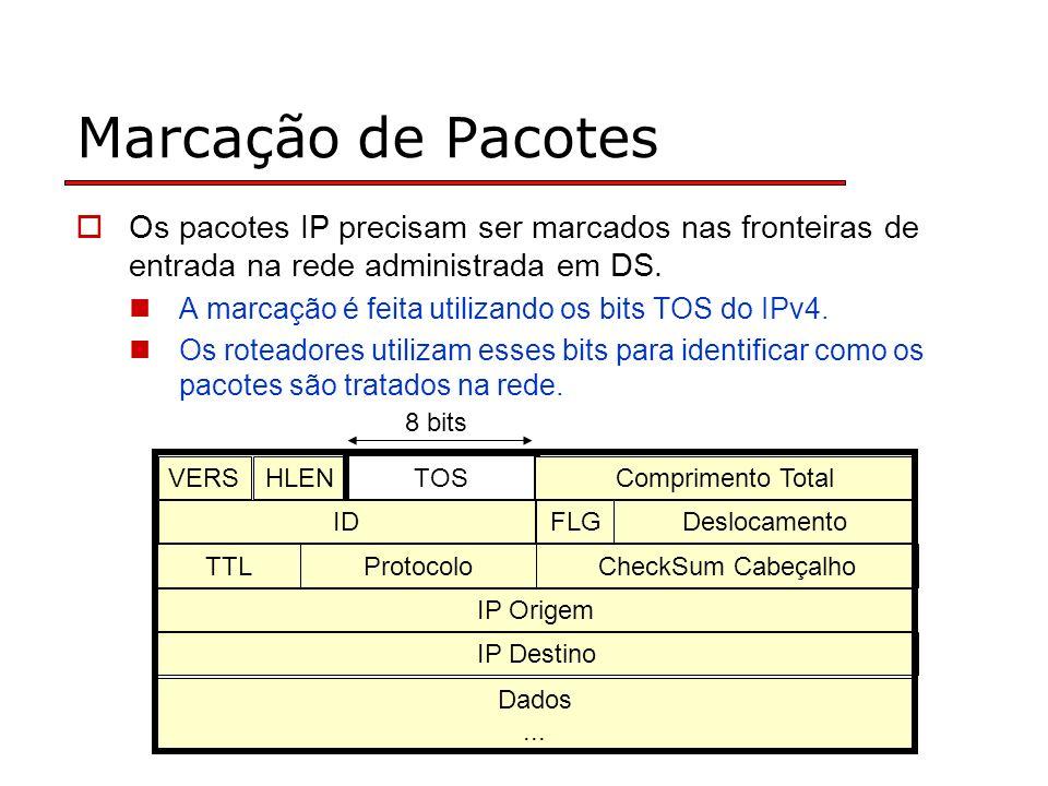 Marcação de Pacotes Os pacotes IP precisam ser marcados nas fronteiras de entrada na rede administrada em DS.