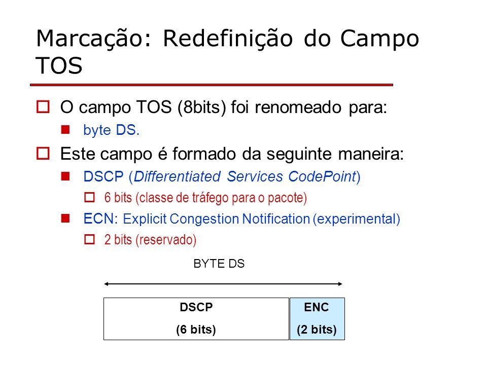 Marcação: Redefinição do Campo TOS O campo TOS (8bits) foi renomeado para: byte DS.