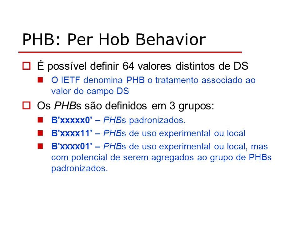 PHB: Per Hob Behavior É possível definir 64 valores distintos de DS O IETF denomina PHB o tratamento associado ao valor do campo DS Os PHBs são definidos em 3 grupos: B xxxxx0 – PHBs padronizados.