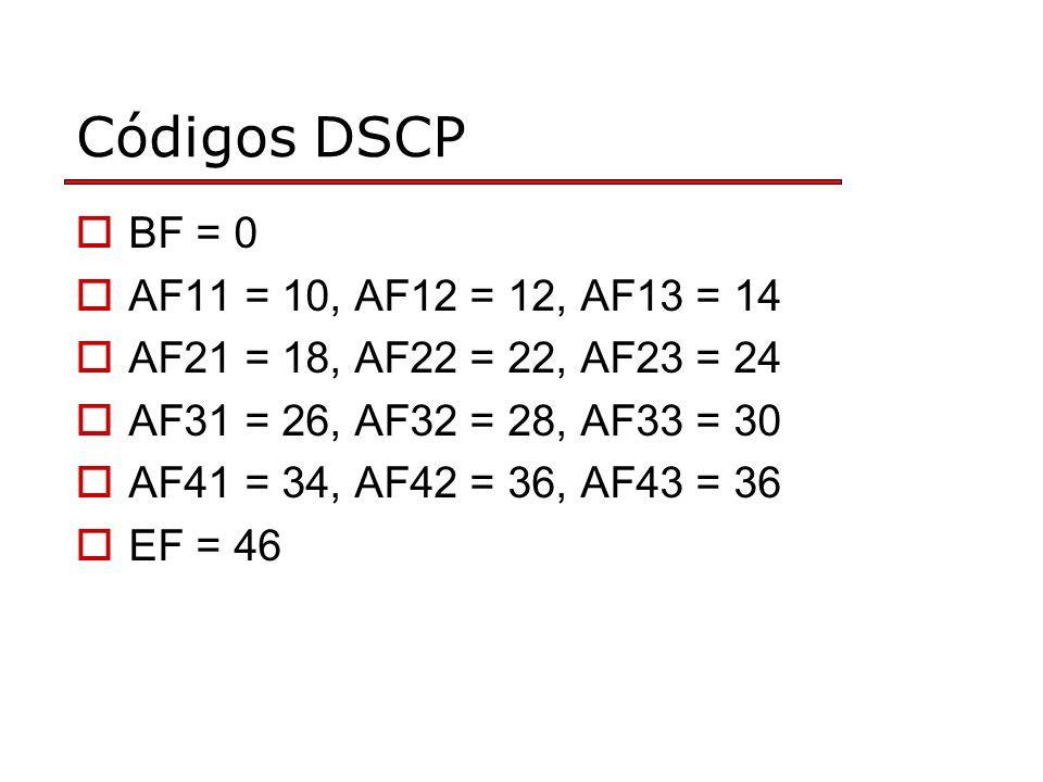 Códigos DSCP BF = 0 AF11 = 10, AF12 = 12, AF13 = 14 AF21 = 18, AF22 = 22, AF23 = 24 AF31 = 26, AF32 = 28, AF33 = 30 AF41 = 34, AF42 = 36, AF43 = 36 EF = 46