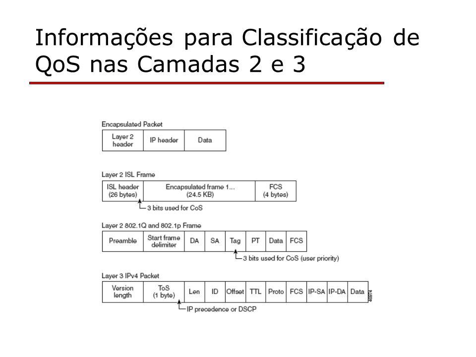 Informações para Classificação de QoS nas Camadas 2 e 3
