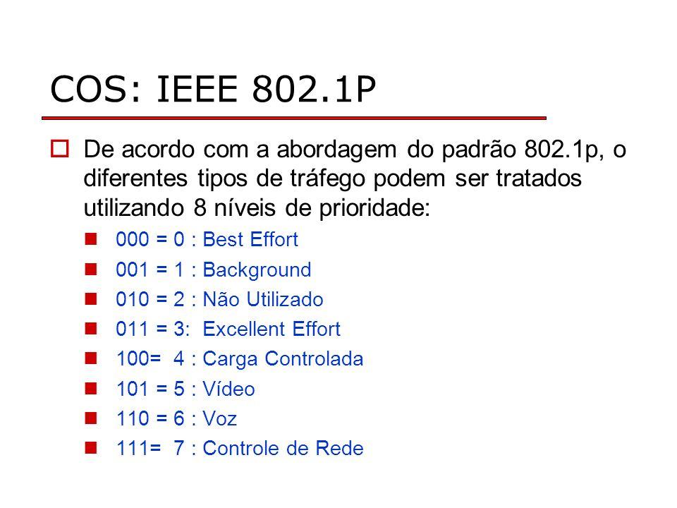 COS: IEEE 802.1P De acordo com a abordagem do padrão 802.1p, o diferentes tipos de tráfego podem ser tratados utilizando 8 níveis de prioridade: 000 = 0 : Best Effort 001 = 1 : Background 010 = 2 : Não Utilizado 011 = 3: Excellent Effort 100= 4 : Carga Controlada 101 = 5 : Vídeo 110 = 6 : Voz 111= 7 : Controle de Rede