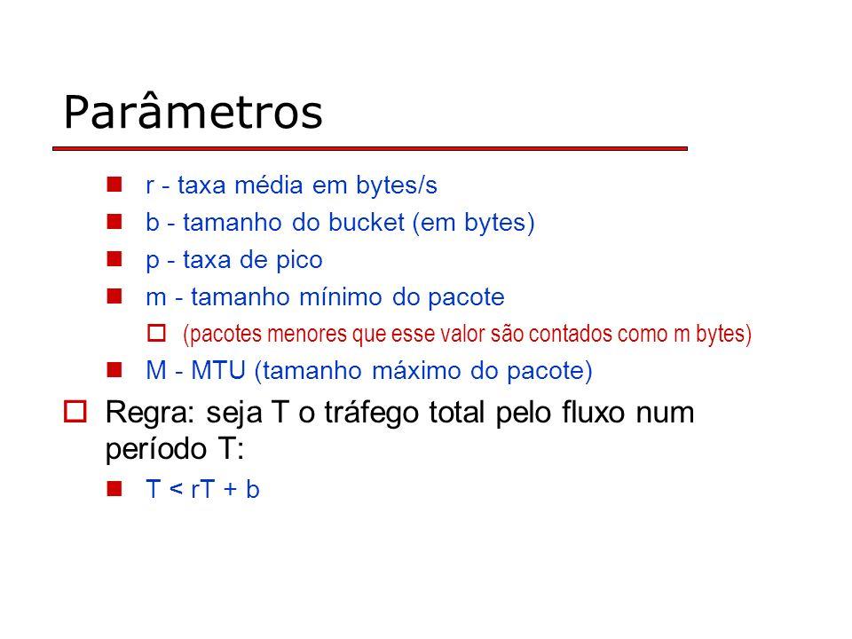 Parâmetros r - taxa média em bytes/s b - tamanho do bucket (em bytes) p - taxa de pico m - tamanho mínimo do pacote (pacotes menores que esse valor são contados como m bytes) M - MTU (tamanho máximo do pacote) Regra: seja T o tráfego total pelo fluxo num período T: T < rT + b