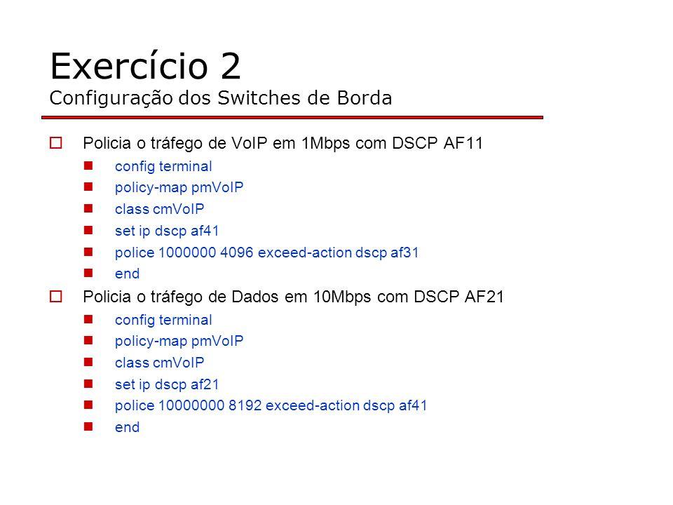 Exercício 2 Configuração dos Switches de Borda Policia o tráfego de VoIP em 1Mbps com DSCP AF11 config terminal policy-map pmVoIP class cmVoIP set ip dscp af41 police 1000000 4096 exceed-action dscp af31 end Policia o tráfego de Dados em 10Mbps com DSCP AF21 config terminal policy-map pmVoIP class cmVoIP set ip dscp af21 police 10000000 8192 exceed-action dscp af41 end